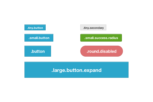 foundation-buttons